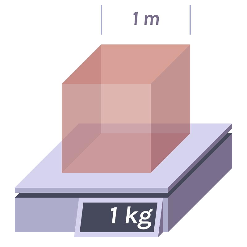 1m3 bằng bao nhiêu kg