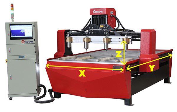 Phân loại và ưu điểm của máy cắt CNC gỗ