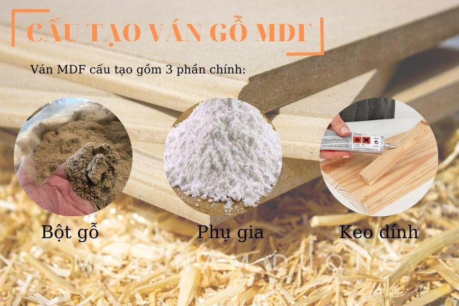Cấu tạo ván gỗ MDF