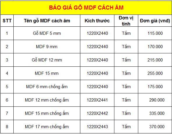 Báo giá gỗ công nghiệp MDF cách âm