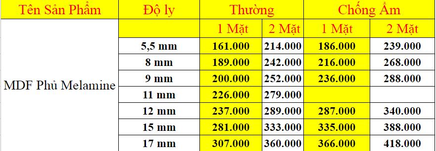 Bảng giá MDF phủ Melamine